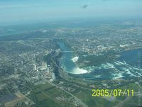 ponad Niagara Falls